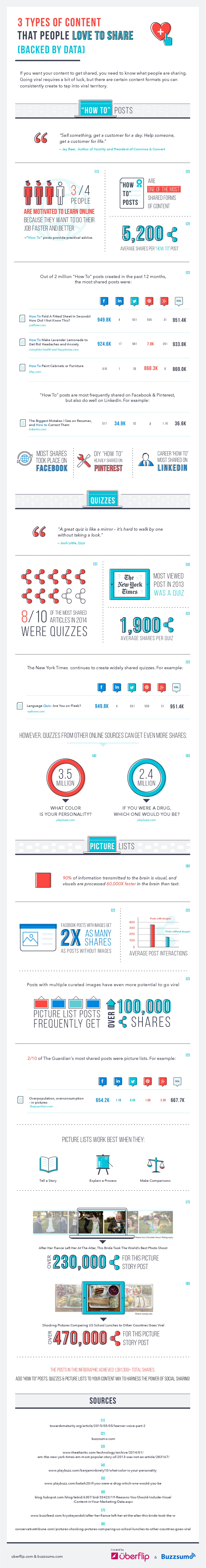 3-types-of-content-that-people-love-to-share-backed-by-data-infographic.jpg